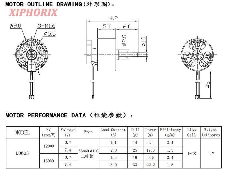 Picture of 1.6g micro outrunner brushless motor D0603 20000KV